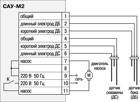 Схема подключения САУ М2 при